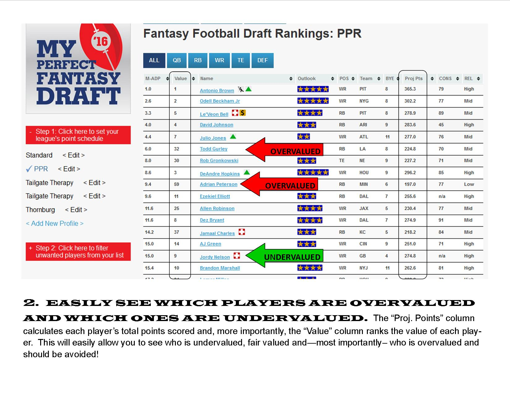 The app calculates projected points and values each player accordingly